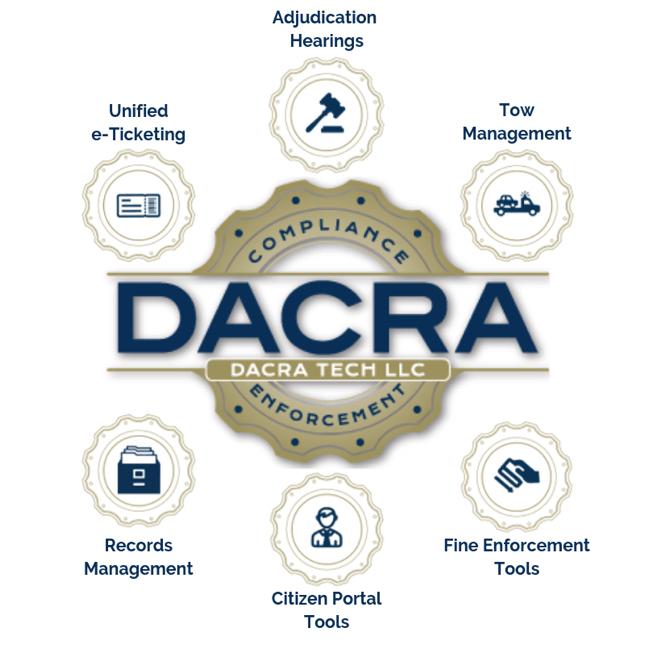 dacra gears